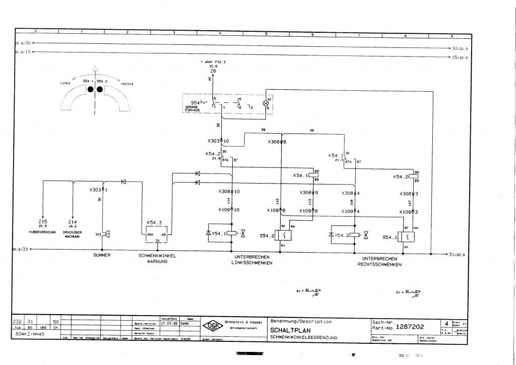 schemat elektryczny  O&K MHS kolejowa